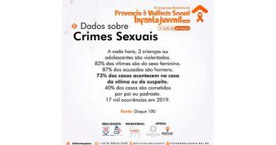 Dados de violência sexual contra crianças e adolescentes são altos no Pará