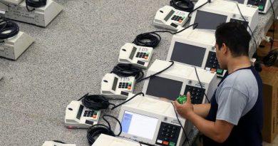 Tecnologia de voto eletrônico auditável é apresentada pela primeira vez por engenheiros formados no ITA